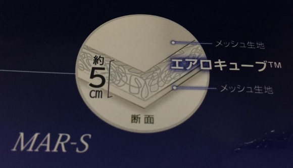 MAR-Sのエアロキューブの厚み